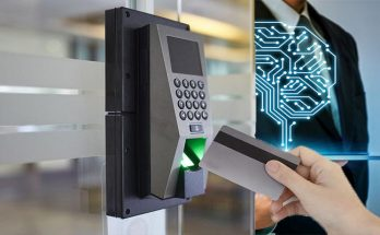 Enterprise Cards and Contemporary Day Technology